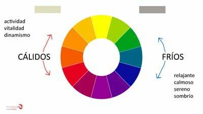 Colores y fengshui feng shui montserrat beltran for Color para oficina segun feng shui