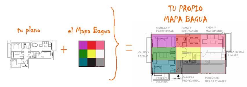mapa-bagua-y-plano-fengshui
